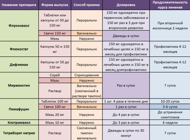 Лазерное отбеливание зубов в Одессе Цены клиник, отзывы