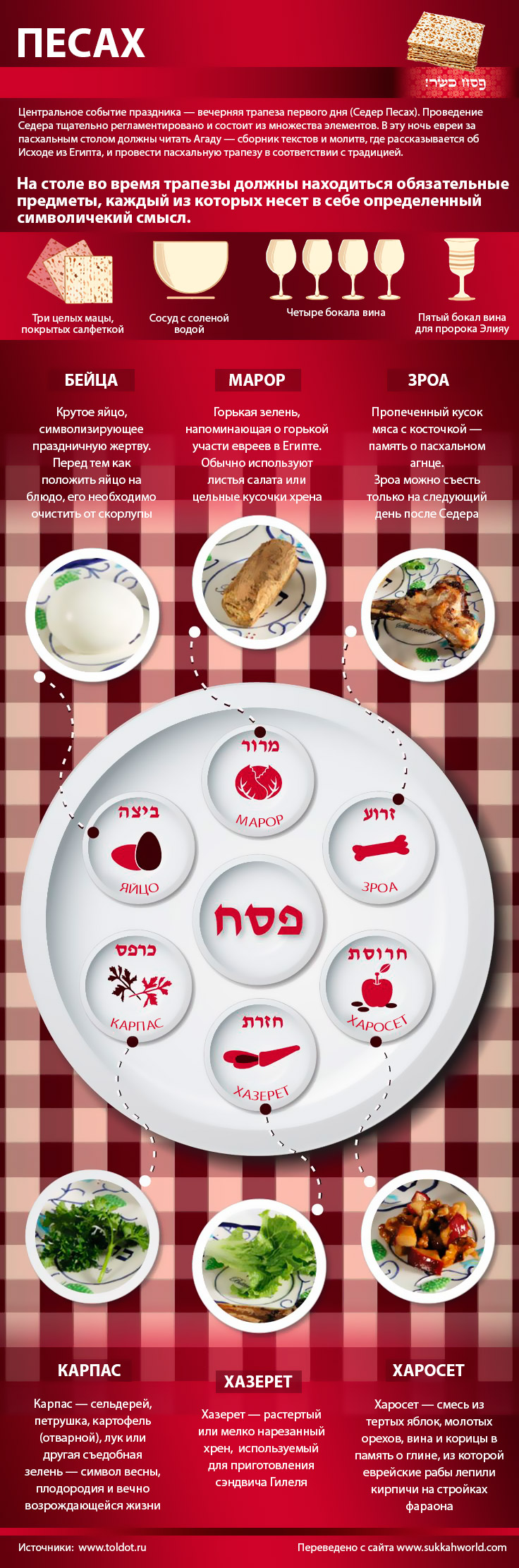 passover_toldot (1)